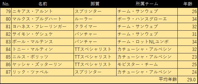 f:id:SuzuTamaki:20170924114650p:plain