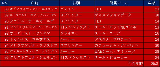 f:id:SuzuTamaki:20170924114957p:plain