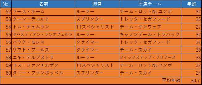 f:id:SuzuTamaki:20170924171551p:plain