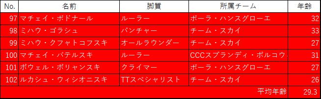 f:id:SuzuTamaki:20170924172648p:plain