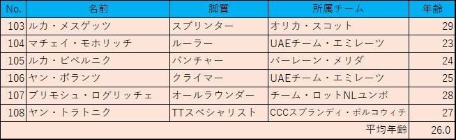 f:id:SuzuTamaki:20170924173226p:plain