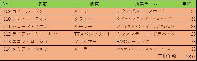 f:id:SuzuTamaki:20170924173452p:plain