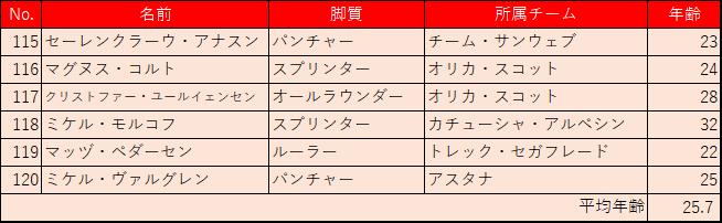 f:id:SuzuTamaki:20170924173749p:plain