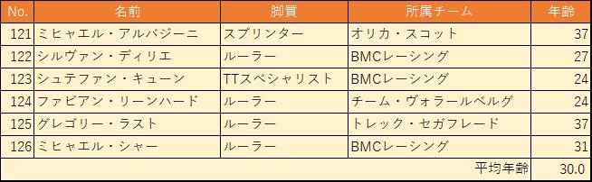 f:id:SuzuTamaki:20170924174134p:plain