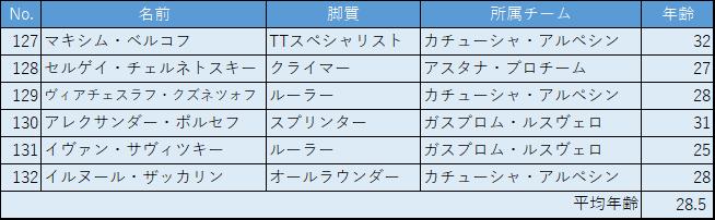 f:id:SuzuTamaki:20170924174700p:plain