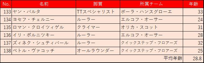 f:id:SuzuTamaki:20170924174949p:plain