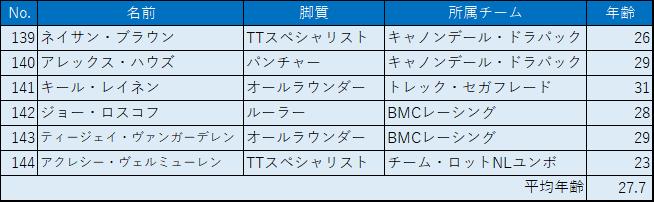 f:id:SuzuTamaki:20170924200329p:plain
