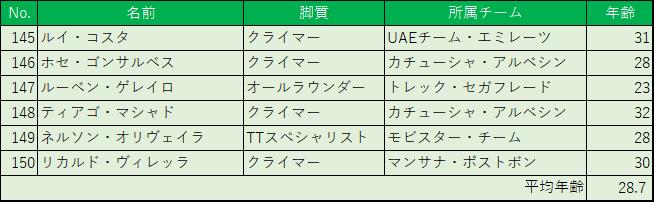f:id:SuzuTamaki:20170924200701p:plain
