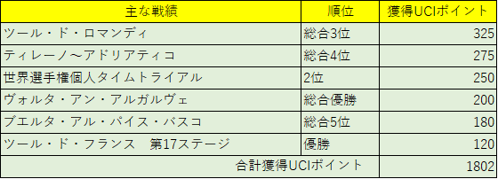 f:id:SuzuTamaki:20171022225952p:plain