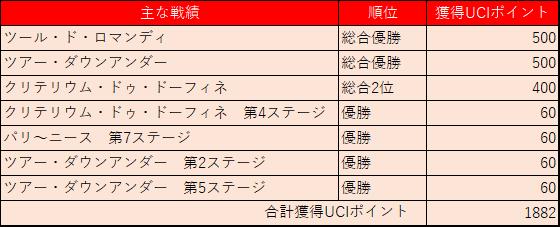 f:id:SuzuTamaki:20171022231553p:plain
