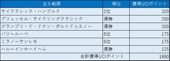 f:id:SuzuTamaki:20171022234657p:plain