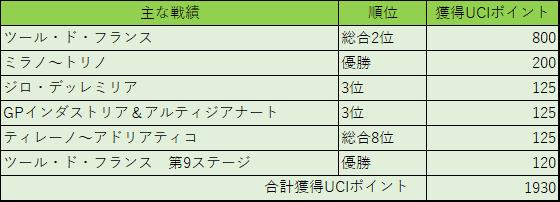 f:id:SuzuTamaki:20171023223851p:plain