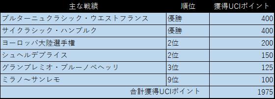 f:id:SuzuTamaki:20171023225240p:plain