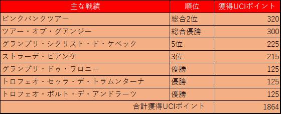 f:id:SuzuTamaki:20171024230600p:plain