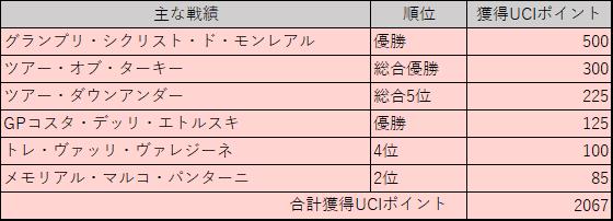 f:id:SuzuTamaki:20171024235703p:plain