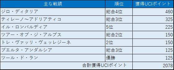 f:id:SuzuTamaki:20171026213019p:plain