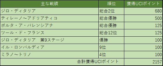 f:id:SuzuTamaki:20171026215904p:plain