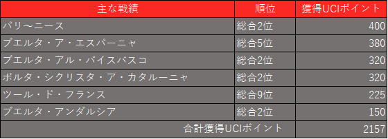 f:id:SuzuTamaki:20171028164220p:plain