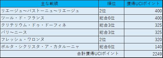 f:id:SuzuTamaki:20171028170437p:plain