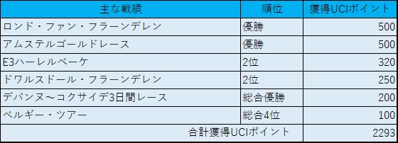 f:id:SuzuTamaki:20171029104430p:plain