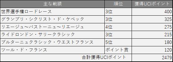 f:id:SuzuTamaki:20171029105450p:plain