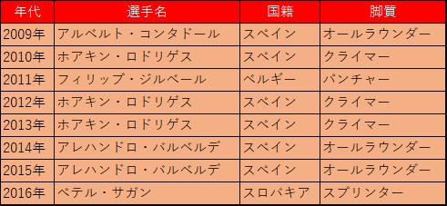 f:id:SuzuTamaki:20171029133030p:plain