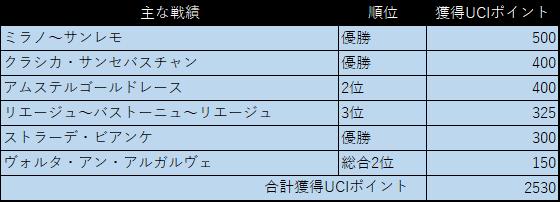 f:id:SuzuTamaki:20171029133240p:plain