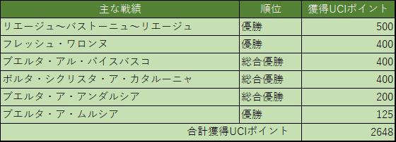 f:id:SuzuTamaki:20171029133931p:plain