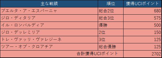 f:id:SuzuTamaki:20171029152601p:plain