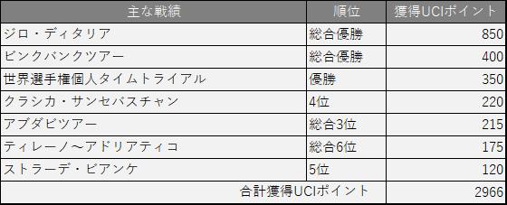 f:id:SuzuTamaki:20171029154720p:plain