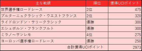 f:id:SuzuTamaki:20171029155705p:plain