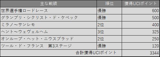 f:id:SuzuTamaki:20171029172052p:plain