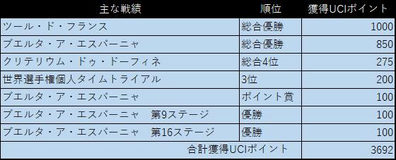 f:id:SuzuTamaki:20171029193811p:plain