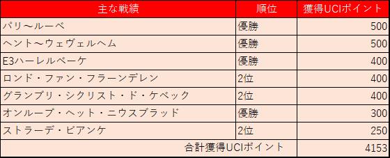 f:id:SuzuTamaki:20171029195515p:plain