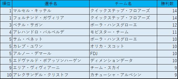 f:id:SuzuTamaki:20171103221221p:plain