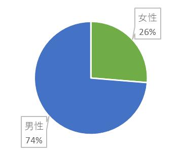 f:id:SuzuTamaki:20171118160108p:plain