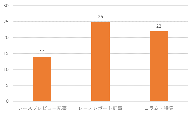 f:id:SuzuTamaki:20171119111205p:plain