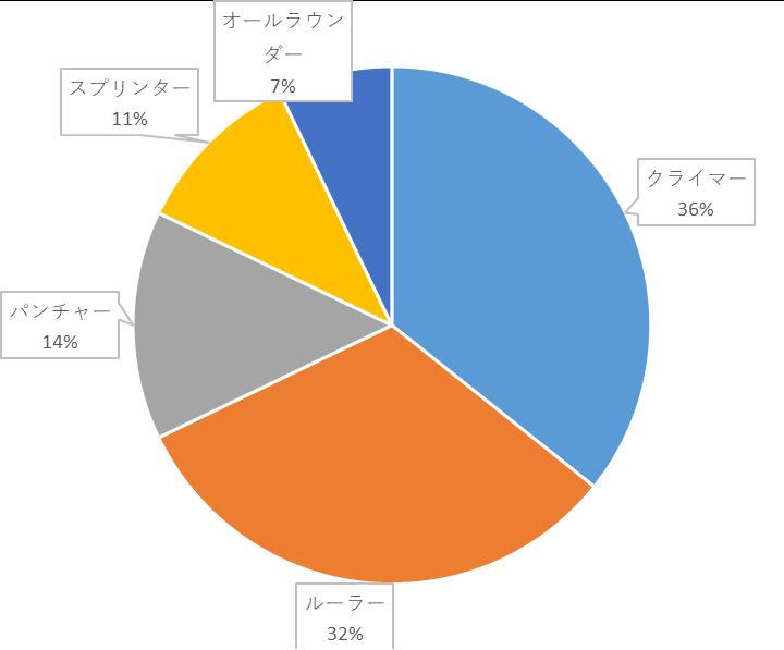 f:id:SuzuTamaki:20171123114718p:plain