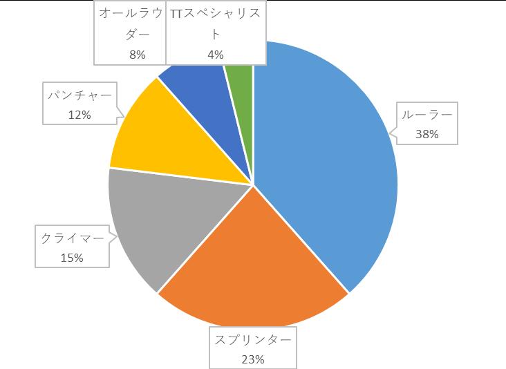 f:id:SuzuTamaki:20171126012621p:plain