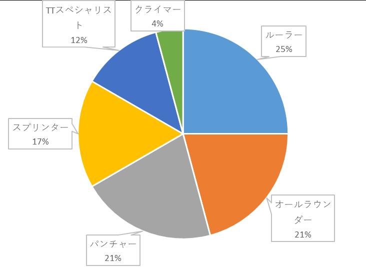 f:id:SuzuTamaki:20171127220157p:plain