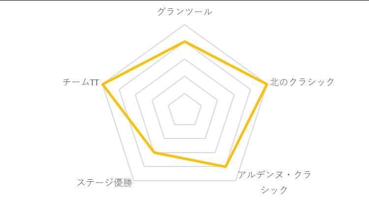 f:id:SuzuTamaki:20171128195649p:plain
