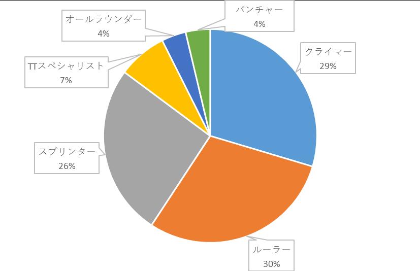 f:id:SuzuTamaki:20171128222142p:plain