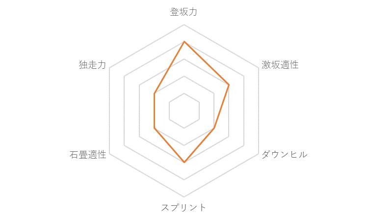f:id:SuzuTamaki:20171128225451p:plain
