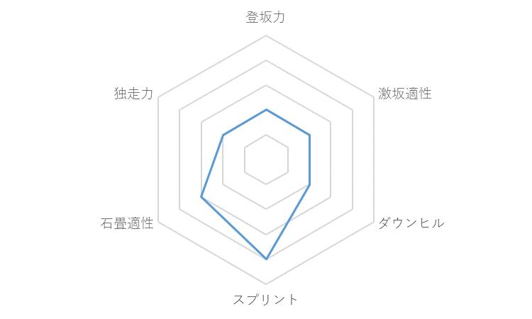 f:id:SuzuTamaki:20171128232600p:plain