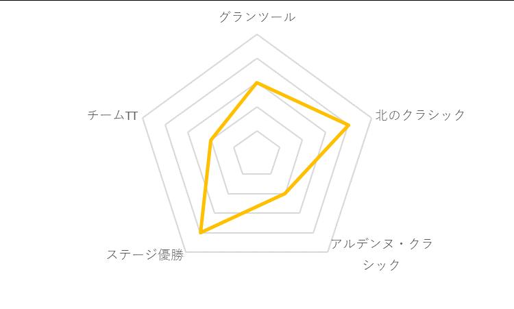 f:id:SuzuTamaki:20171201001241p:plain