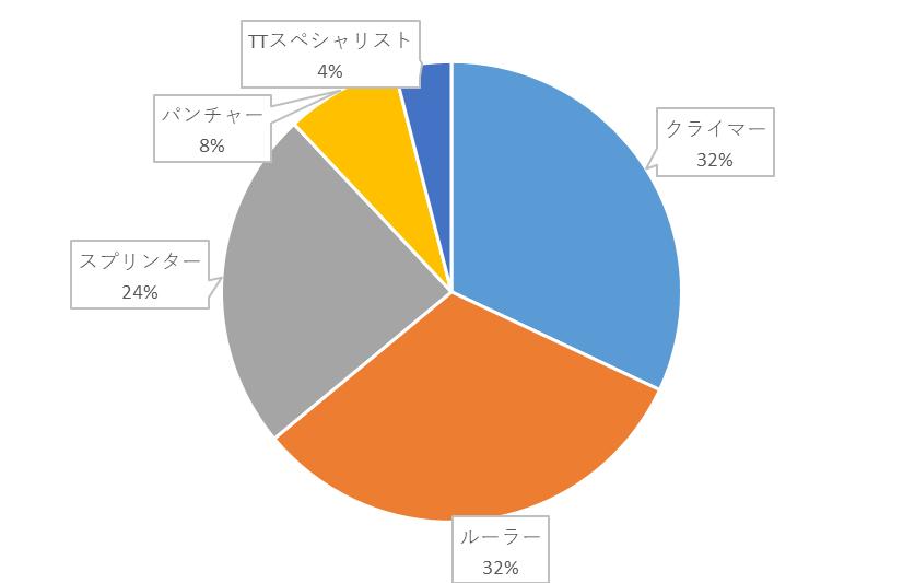 f:id:SuzuTamaki:20171202003006p:plain