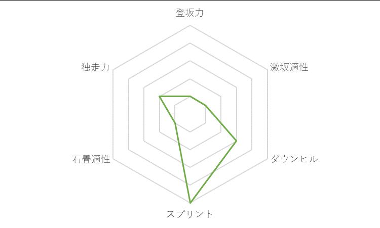 f:id:SuzuTamaki:20171202004244p:plain
