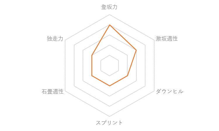 f:id:SuzuTamaki:20171202005702p:plain