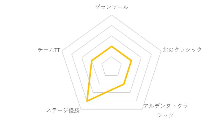 f:id:SuzuTamaki:20171202112825p:plain