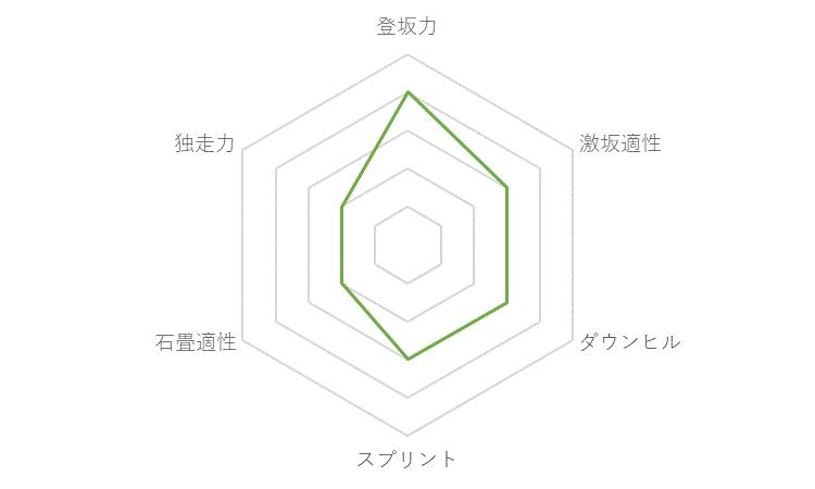 f:id:SuzuTamaki:20171202122819p:plain